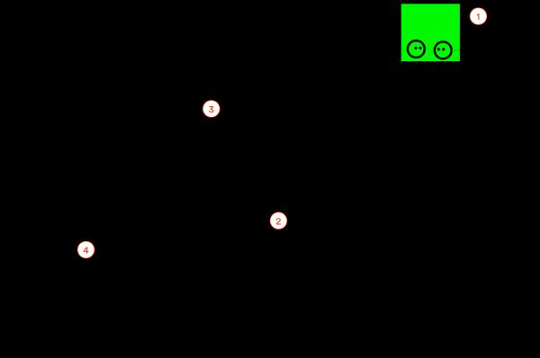 Gutless-Warrior-outing-diagram