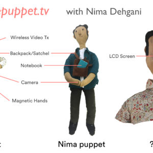 The puppets are equipped with cameras and wireless video transmitters