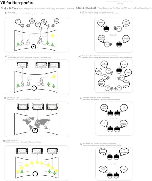 Social VR Diagram Full
