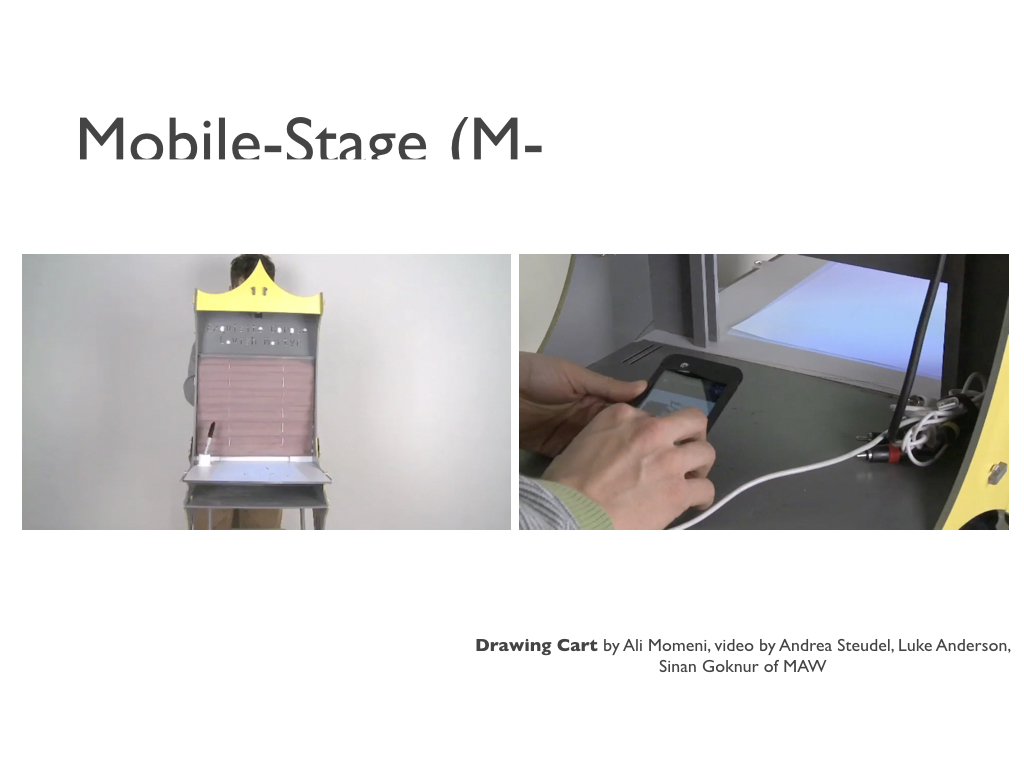 Mobile Projection/Drawing Roller